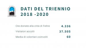 Dati TRIENNIO 2018 -2020